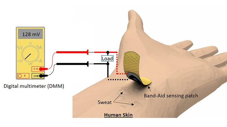 Self-powered paper patch to measure glucose during exercise