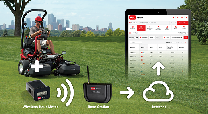 Toro launches revamped myTurf Pro