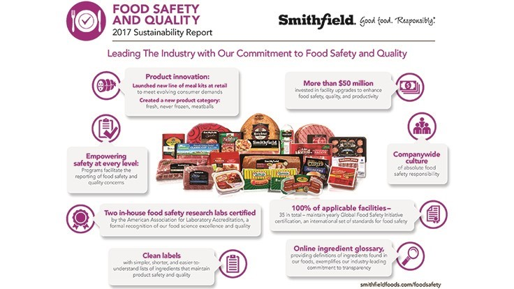 Smithfield Foods Releases Latest Section of 2017 Sustainability Report