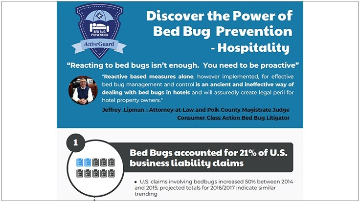Allergy Technologies Releases Bed Bug Infographic