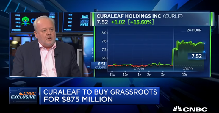 CNBC: Curaleaf Acquires Grassroots for $875 Million