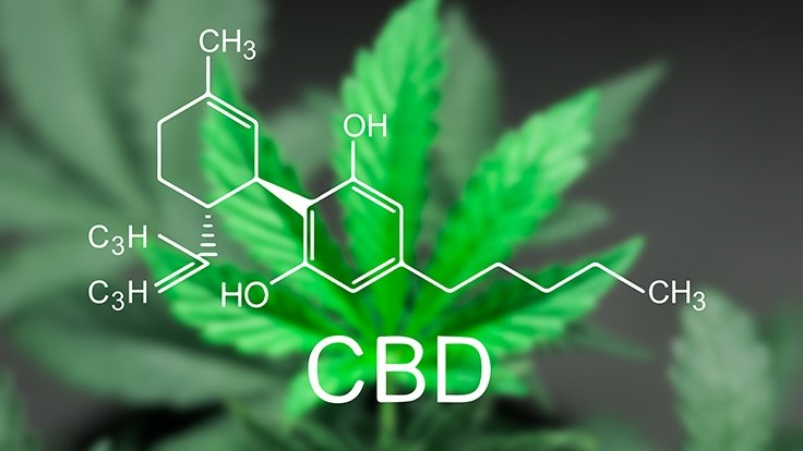 14% of Americans Say They Use CBD Products