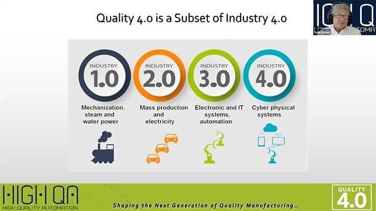 IIoT, Industry 4.0 and Quality 4.0: The relationship between Technology and Quality in the Digital Age - IMTS Conference