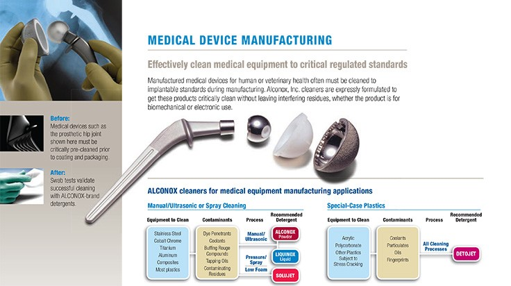Medical devices: A guide to critical cleaning