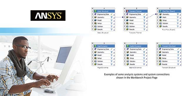 ANSYS' free simulation software to students - Today's Medical
