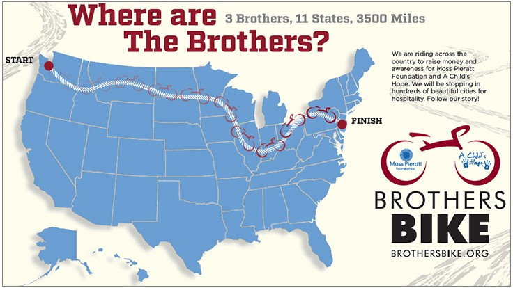 Follow Along: Brothers Bike Nears Finish Line