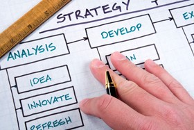 How to write a business plan outline
