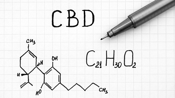 WHO Report Finds No Public Health Risks or Abuse Potential for CBD