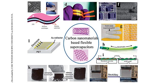 Flexible supercapacitor raises bar for volumetric energy density