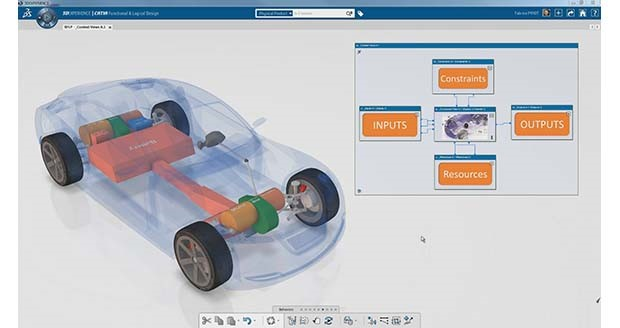 3DEXPERIENCE platform selected by Ion Beam Applications