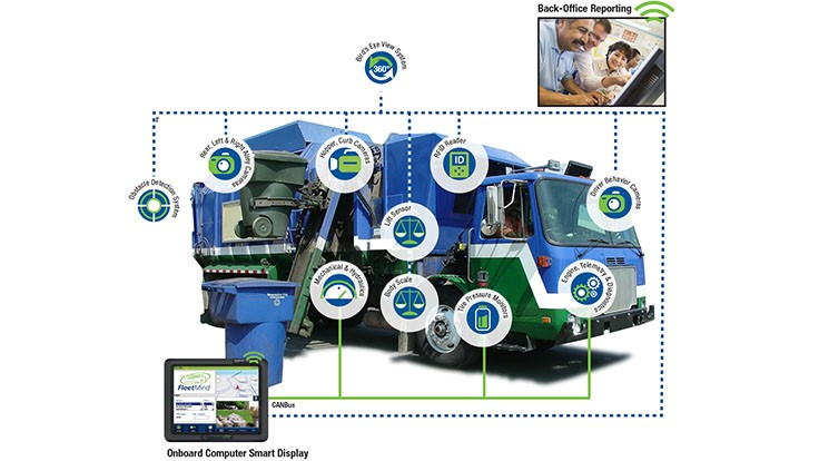 FleetMind Solutions showcases new smart truck features