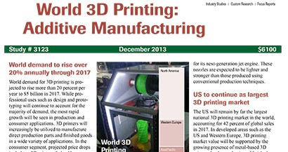 Analyzing the $2B global 3D printing industry