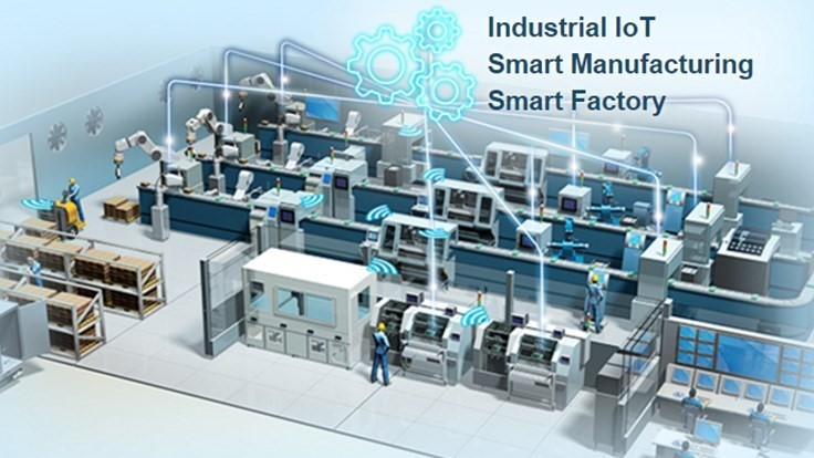 Industrial Control Factory Automation To 239 11 Billion