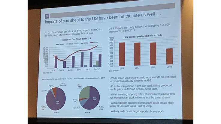 2017 ISRI Commodities Roundtable Forum: Aluminum's mixed fundamentals
