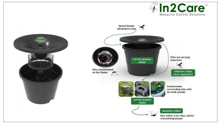 In2Care Mosquito Trap Launched in the U.S. at PestWorld