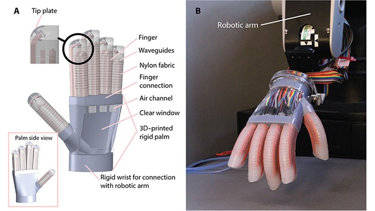 Getting under a robot's skin to heighten senses