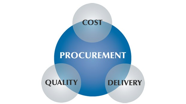 Medical technology procurement outsourcing: Challenges & opportunities