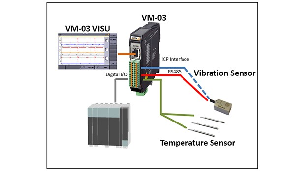 Vibration monitoring module