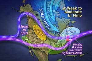 More snow for Winter 2012-13?