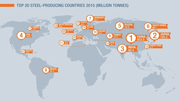 World Steel in Figures 2016 available online