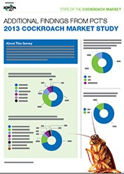 Additional Cockroach Market Research Findings