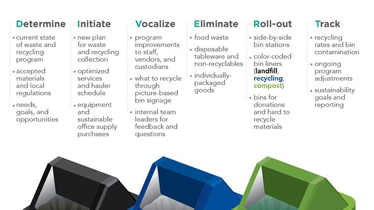 Rubicon introduces best practices guide for recycling programs