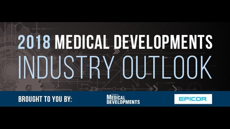 Medical device market insight