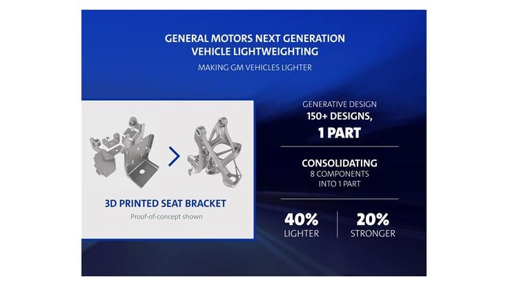 The next generation of vehicle lightweighting