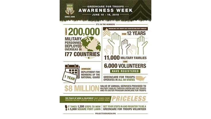 Project EverGreen celebrates GreenCare for Troops Awareness Week