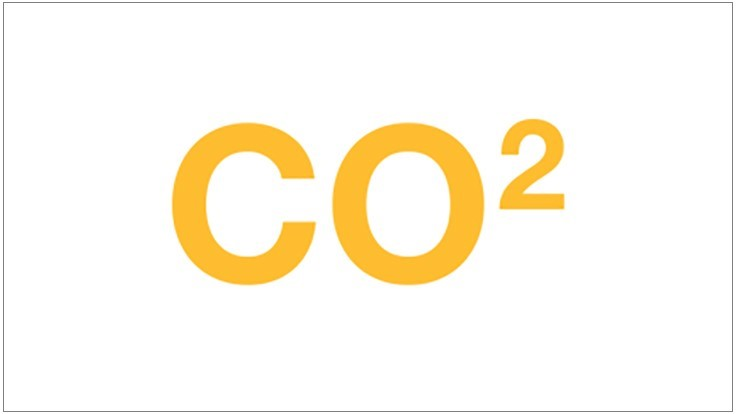 CO2 Returns for Third Year