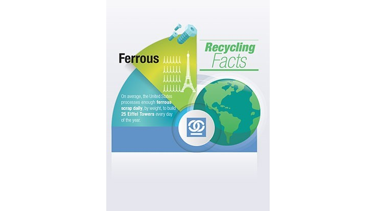 ISRI promotes benefits of recycling with Earth Day toolkit