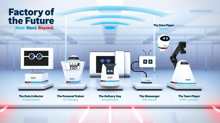 Factory of the Future, automation technologies