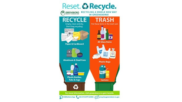 Greensboro, North Carolina, removes glass from residential recycling