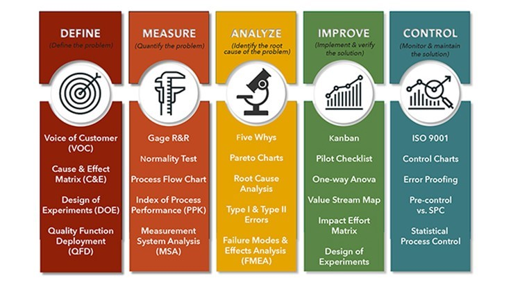 /six-sigma-allied-machine-engineering-lean-journey.aspx