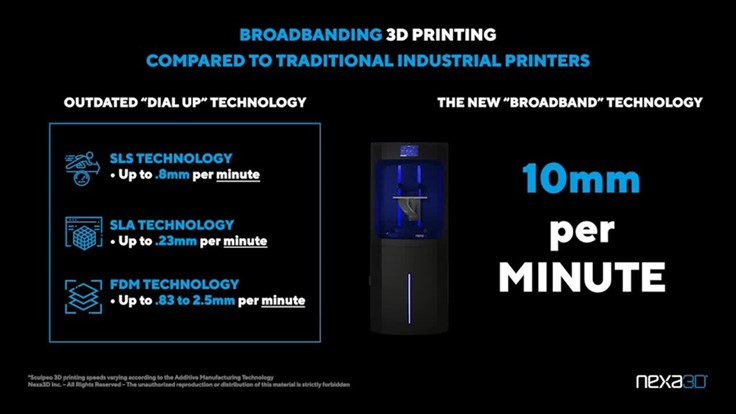 Nexa3D manufacturing NXE400 printers in California (Video)