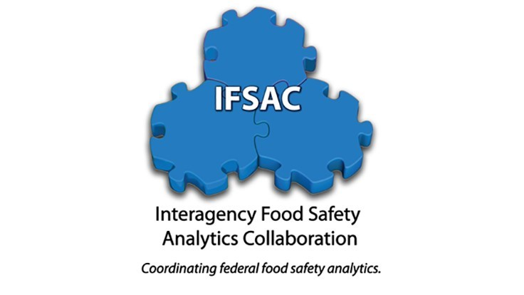 IFSAC Reports on the Sources of Foodborne Illness