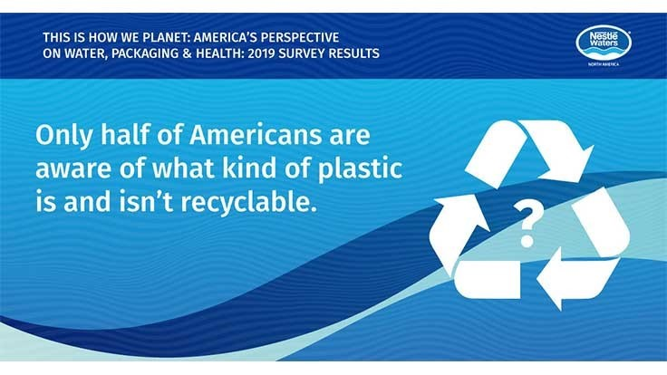Nestlé releases 2019 study on packaging, recycling preferences