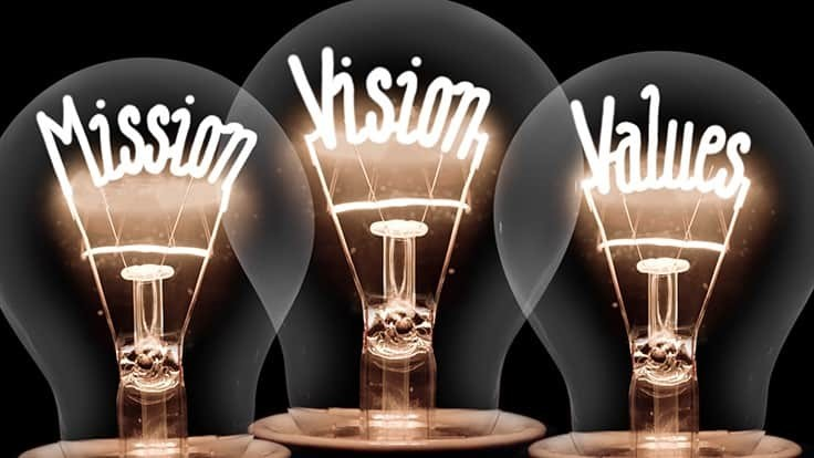 /company-vision-million-values-change.aspx
