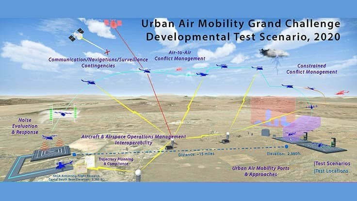 NASA advances Urban Air Mobility Grand Challenge