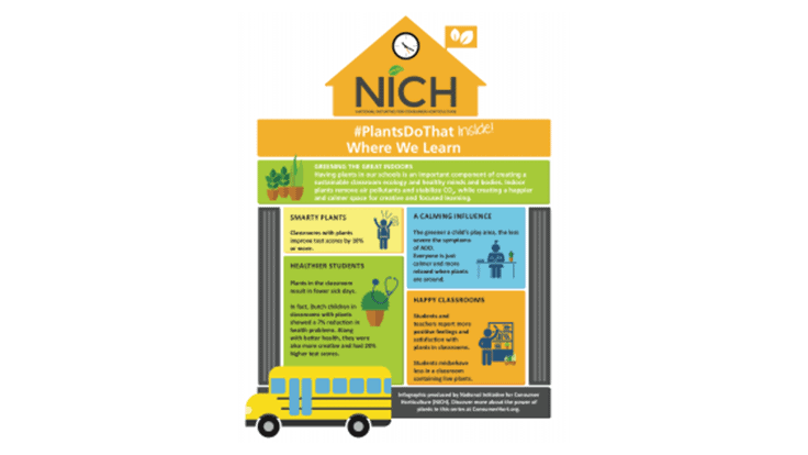 NICH releases two more #PlantsDoThat infographics