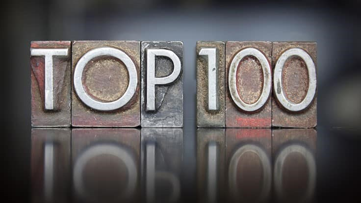 Submit Your Ops For 2021 Top 100