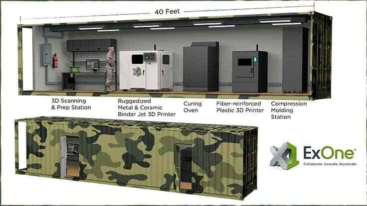 ExOne to develop portable 3D printing factory