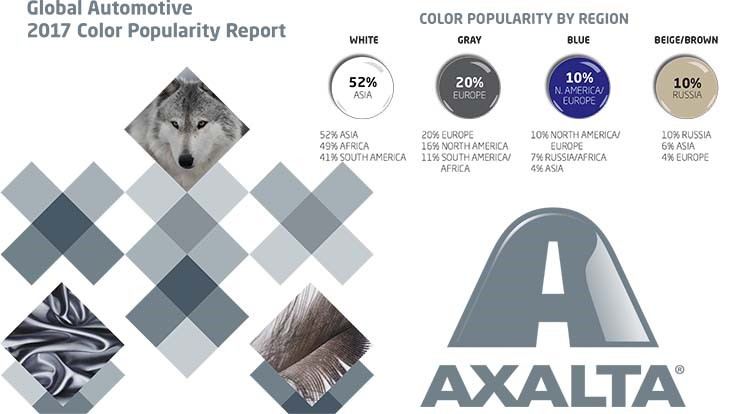 Bland, dull and colorless: Axalta's 2017 Global Automotive Color Popularity report