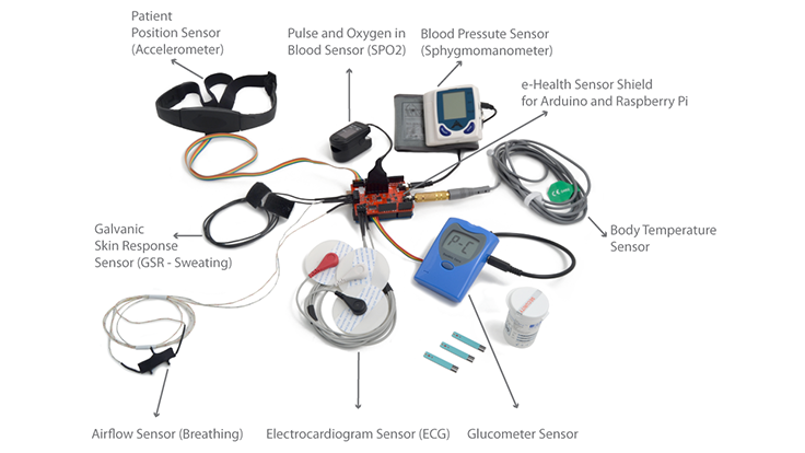 Medical sensors market worth $15.01 billion by 2022