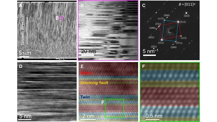 Experimental metal supports microscopic sensors