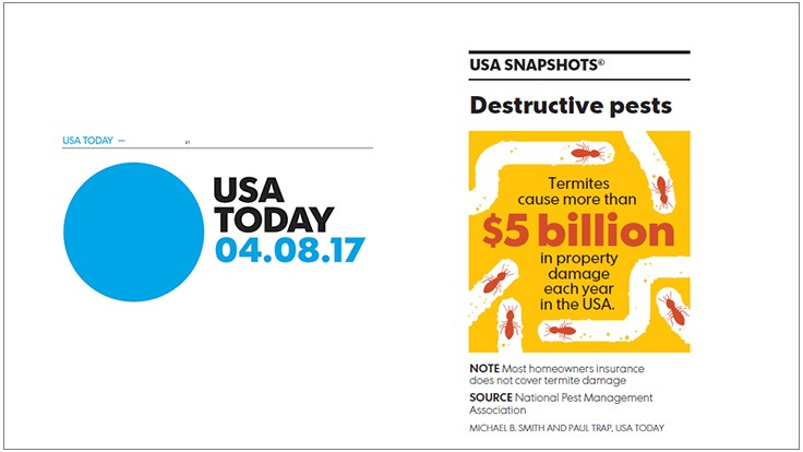 USA Today's Snapshot Made with a NPMA Assist
